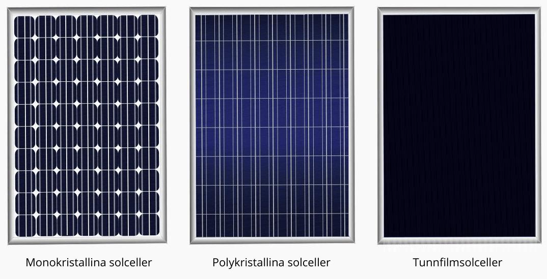 Monokristallina, polykristallina, tunnfilmsolceller